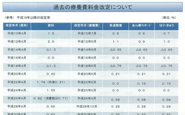 参議院議員大島九州男の統合医療政策